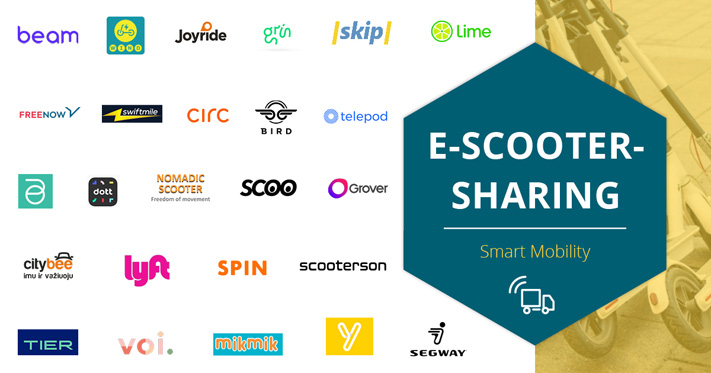 E-Scooter Market Insights | bee smart city