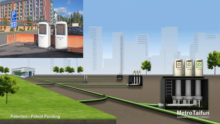 Visualization of a Pneumatic Waste Collection System - MariMatic MetroTaifun