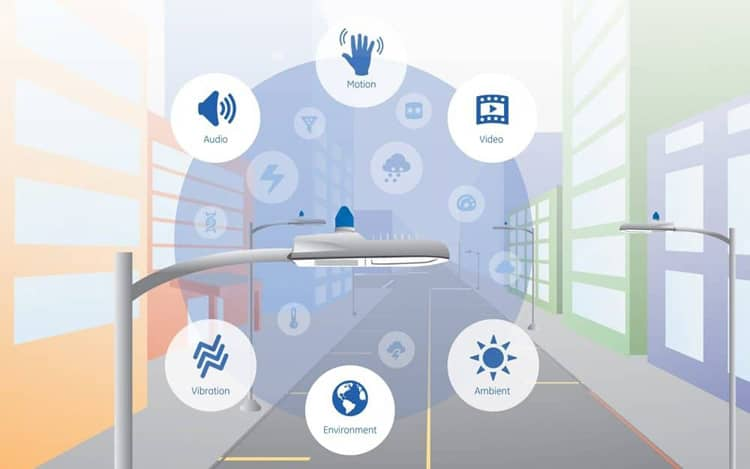 multiple-benefits-of-smart-lighting-solutions-in-smart-cities.jpg