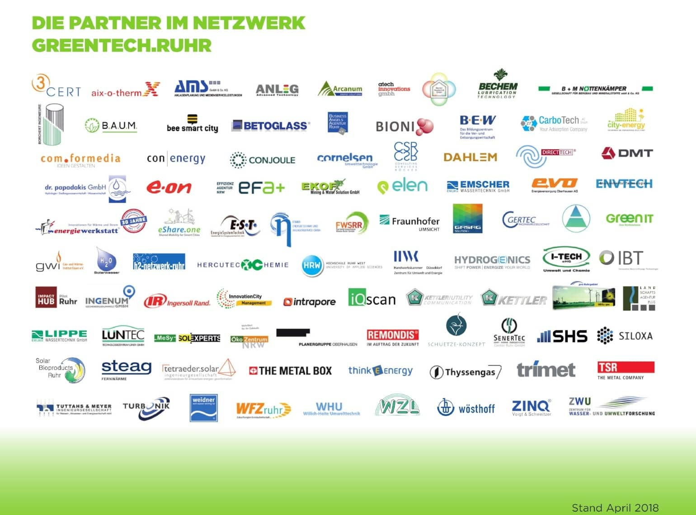GreenTech Ruhr Partner Network